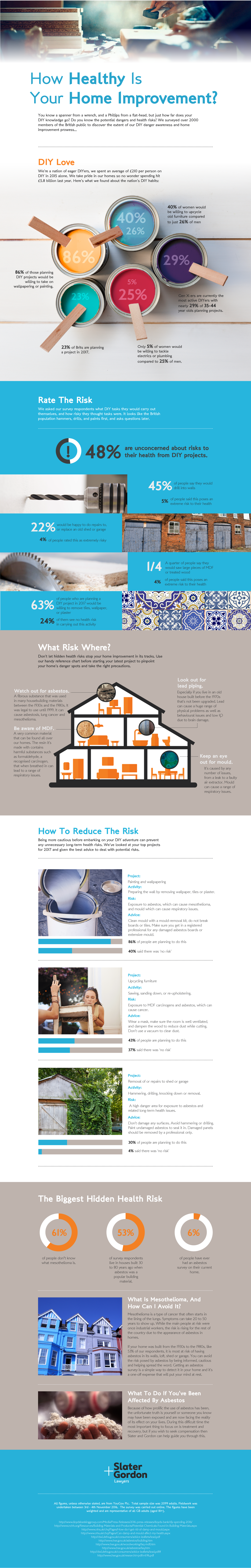 DIY safety infographic